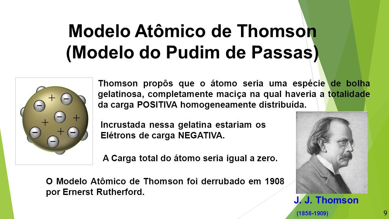Modelo Atômico de Thomson (Modelo do Pudim de Passas)