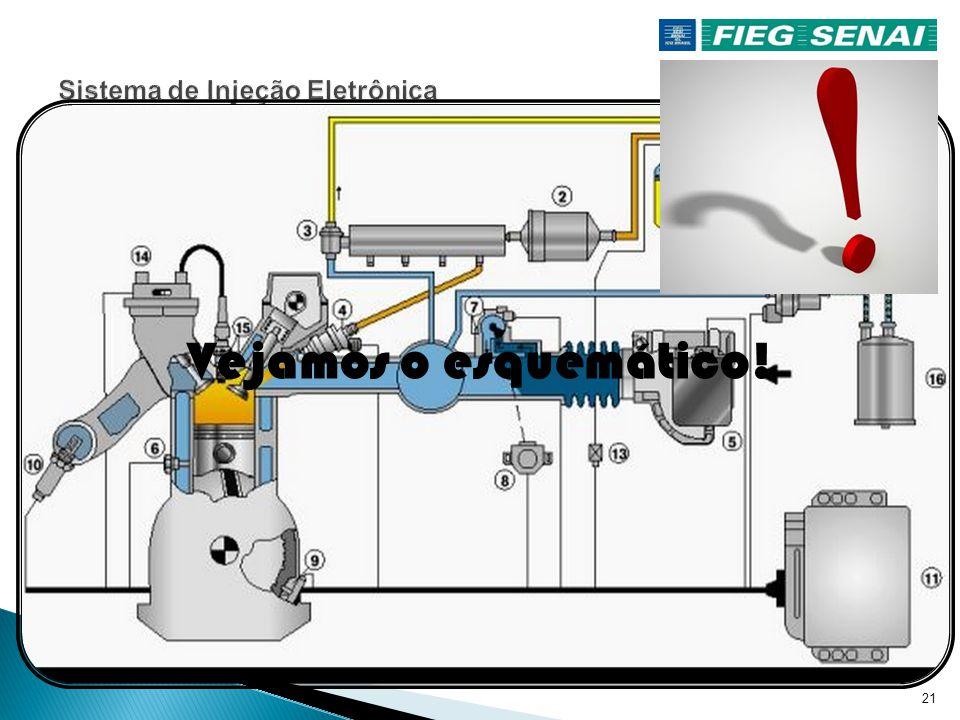 Sistema de Injeção Eletrônica