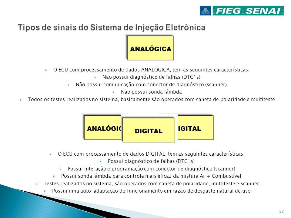 Tipos de sinais do Sistema de Injeção Eletrônica
