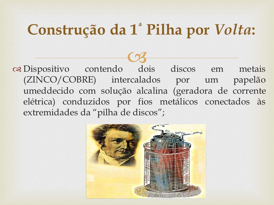 Construção da 1ª Pilha por Volta: