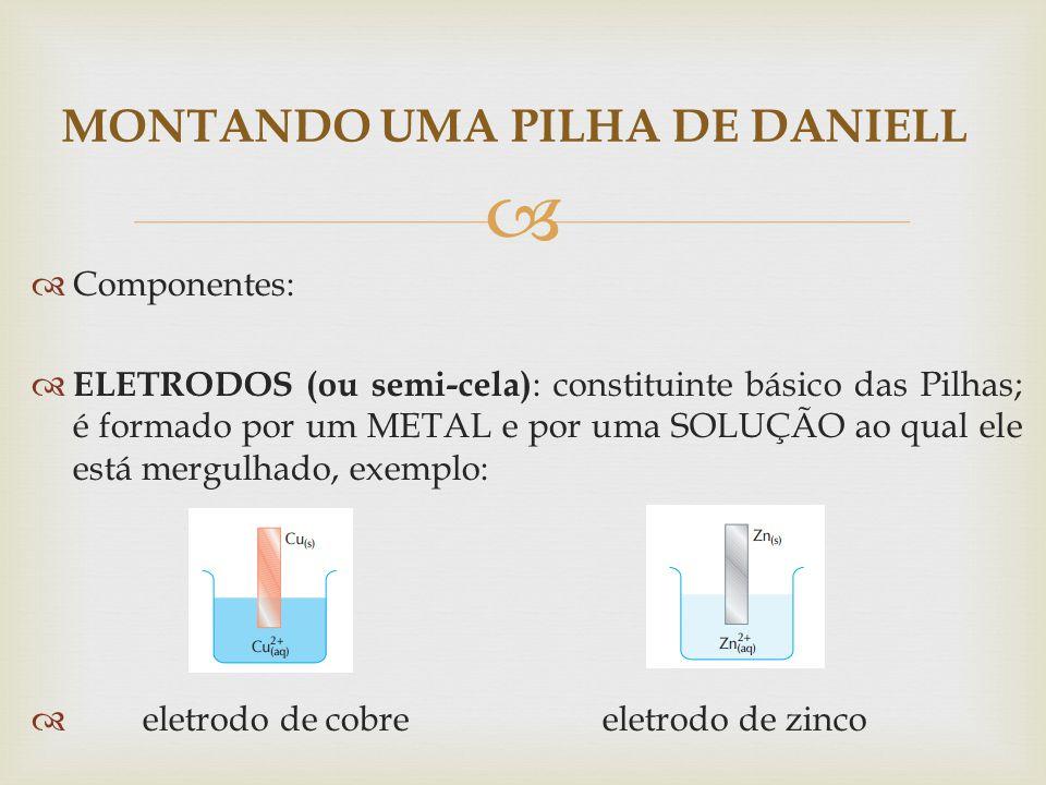 MONTANDO UMA PILHA DE DANIELL