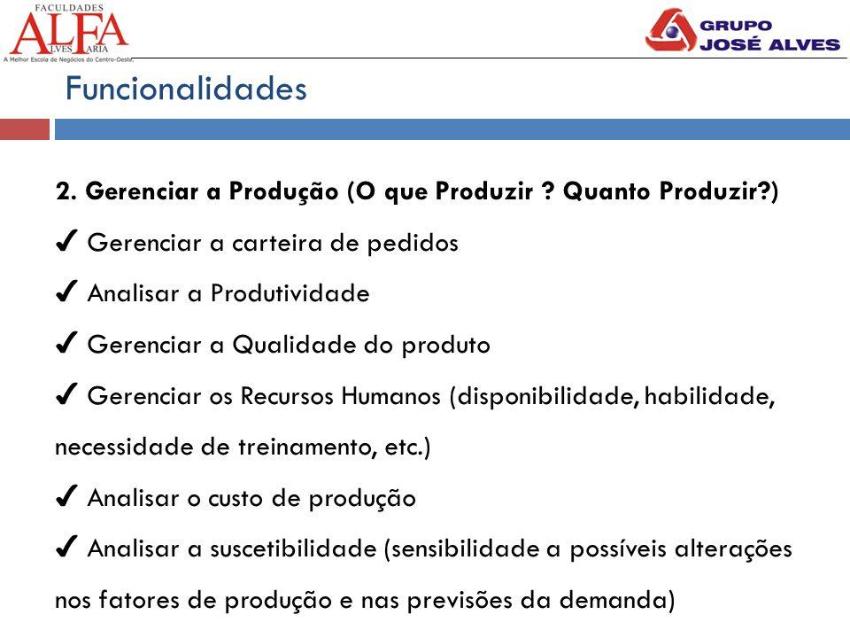 Funcionalidades 2. Gerenciar a Produção (O que Produzir Quanto Produzir ) ✔ Gerenciar a carteira de pedidos.