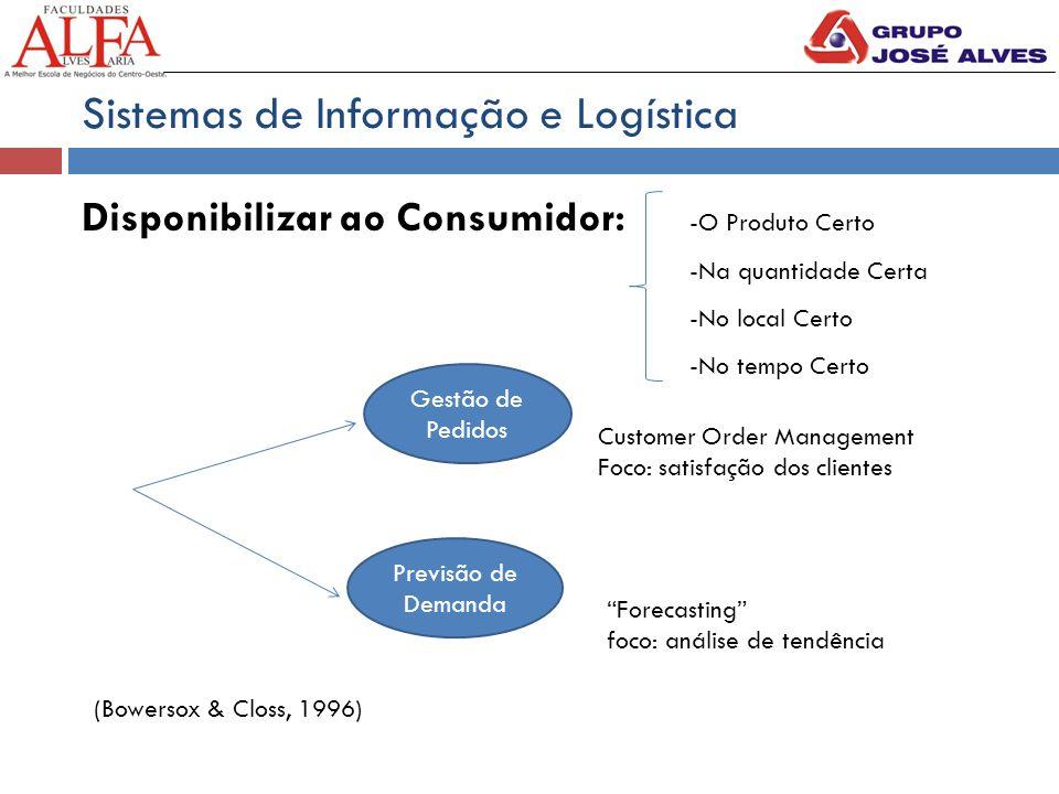 Sistemas de Informação e Logística