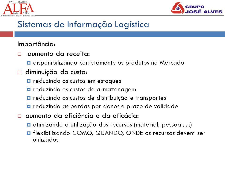 Sistemas de Informação Logística