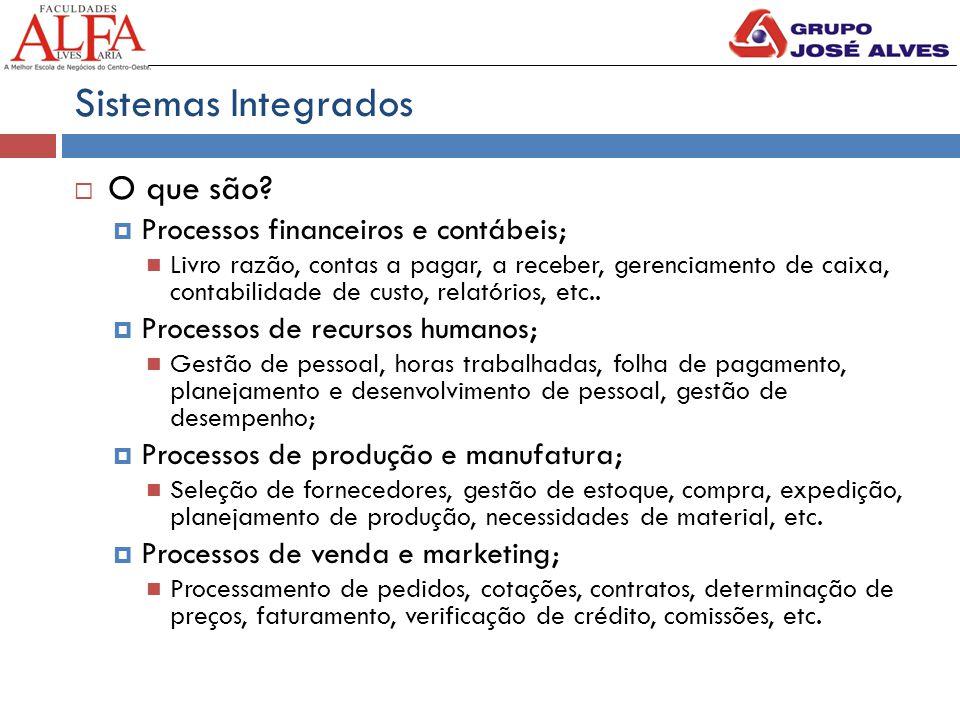 Sistemas Integrados O que são Processos financeiros e contábeis;