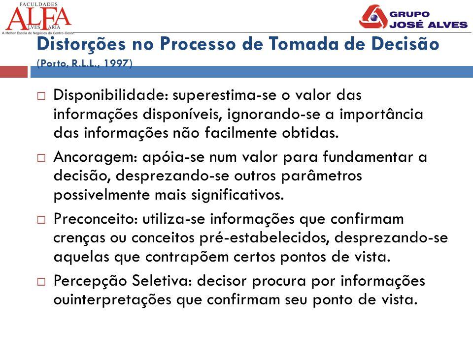 Distorções no Processo de Tomada de Decisão (Porto, R.L.L., 1997)