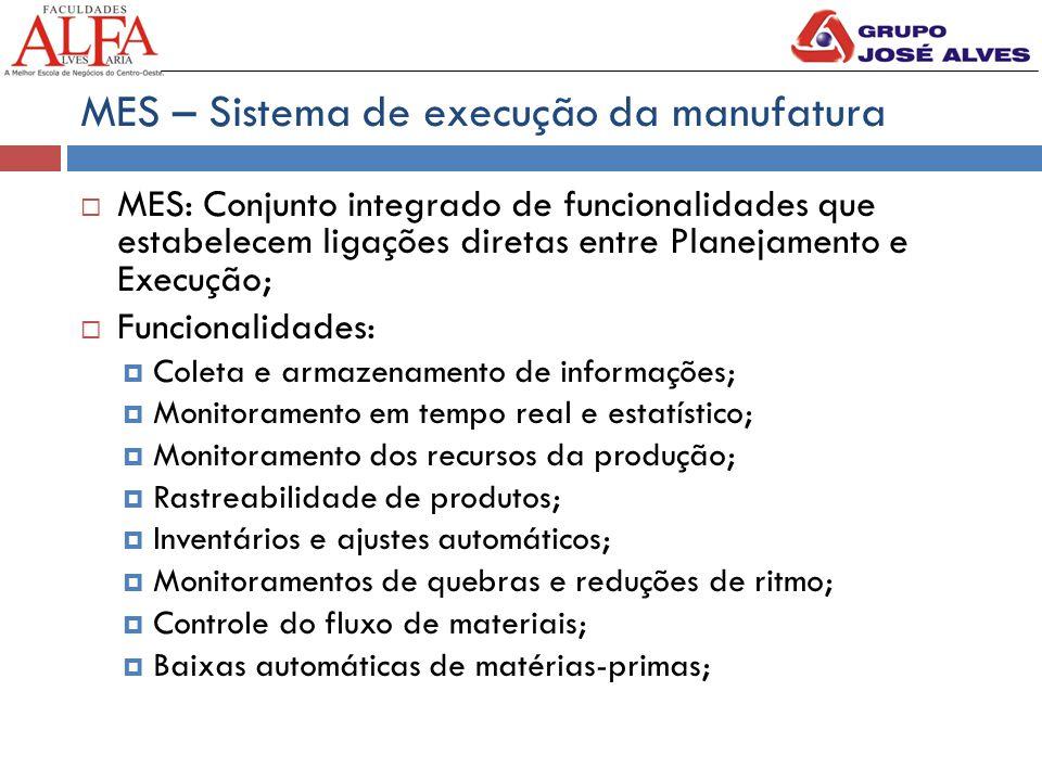 MES – Sistema de execução da manufatura