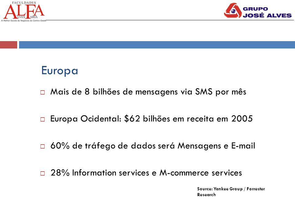 Europa Mais de 8 bilhões de mensagens via SMS por mês