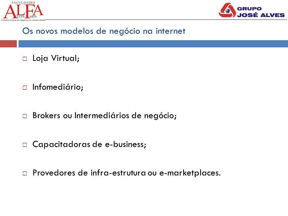 Os novos modelos de negócio na internet