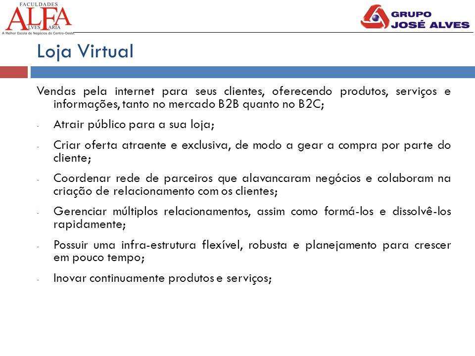 Loja Virtual Vendas pela internet para seus clientes, oferecendo produtos, serviços e informações, tanto no mercado B2B quanto no B2C;