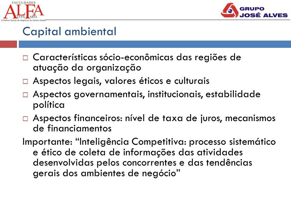 Capital ambiental Características sócio-econômicas das regiões de atuação da organização. Aspectos legais, valores éticos e culturais.