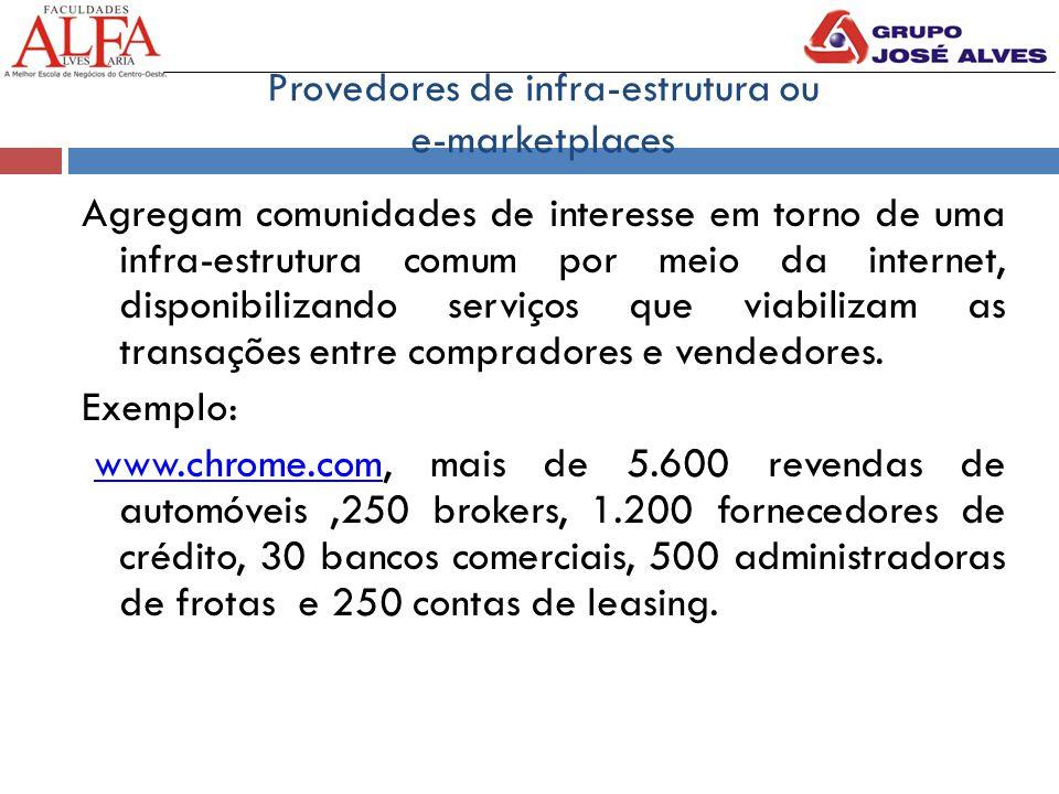 Provedores de infra-estrutura ou e-marketplaces