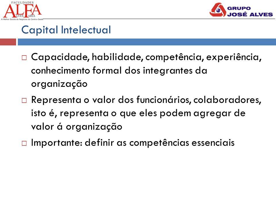 Capital Intelectual Capacidade, habilidade, competência, experiência, conhecimento formal dos integrantes da organização.
