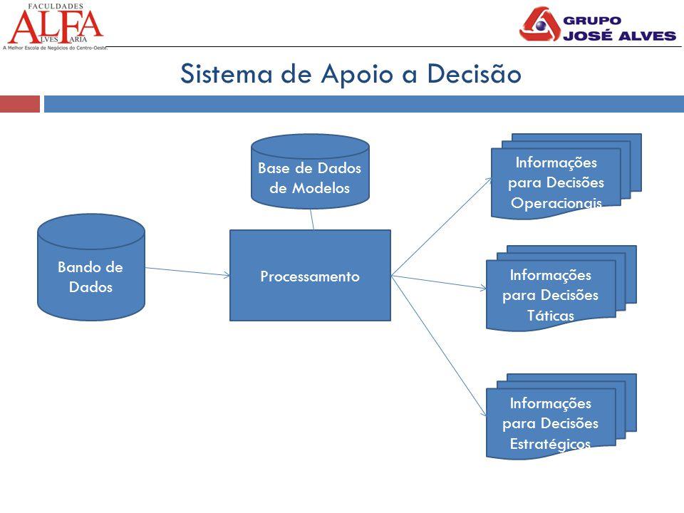Sistema de Apoio a Decisão