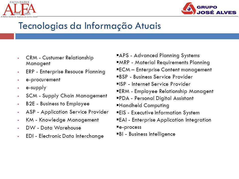 Tecnologias da Informação Atuais