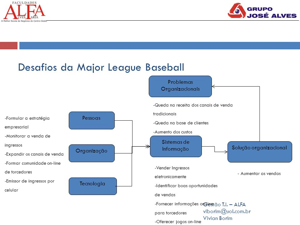 Desafios da Major League Baseball