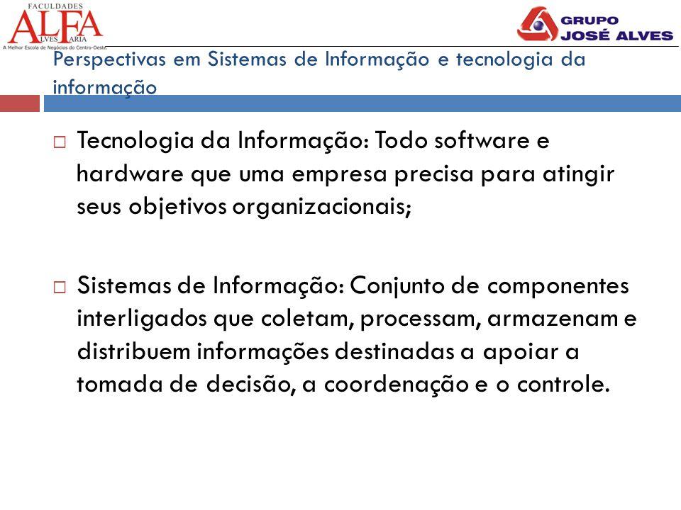Perspectivas em Sistemas de Informação e tecnologia da informação