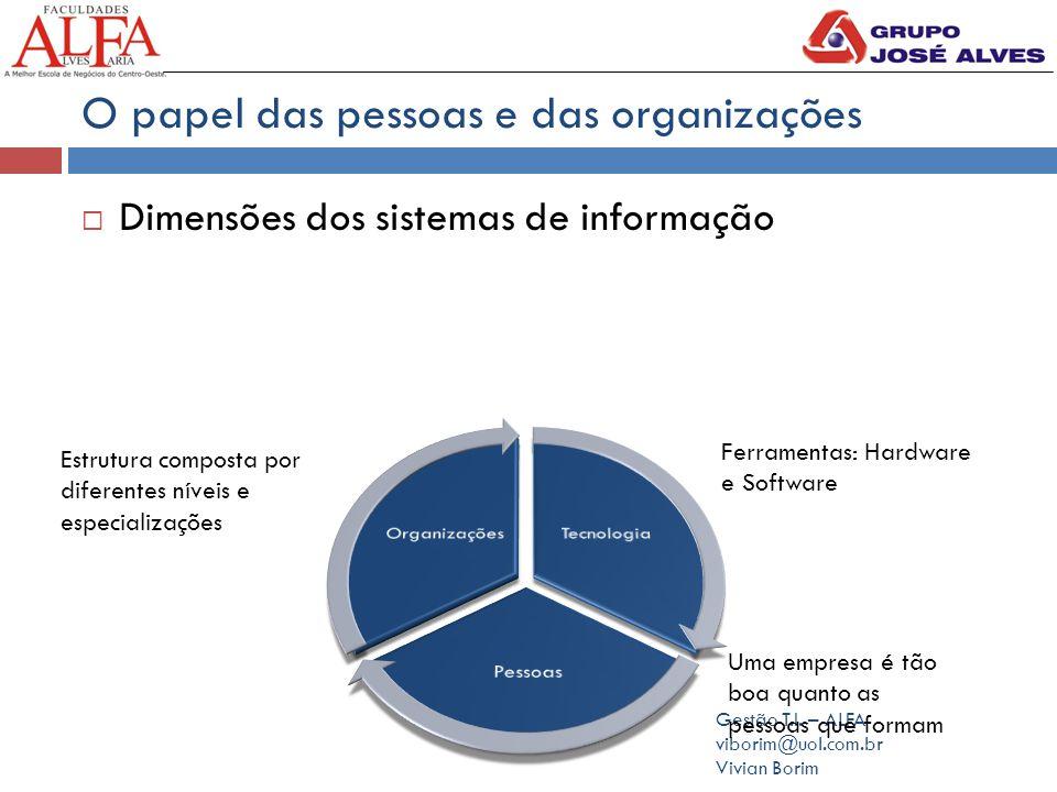O papel das pessoas e das organizações