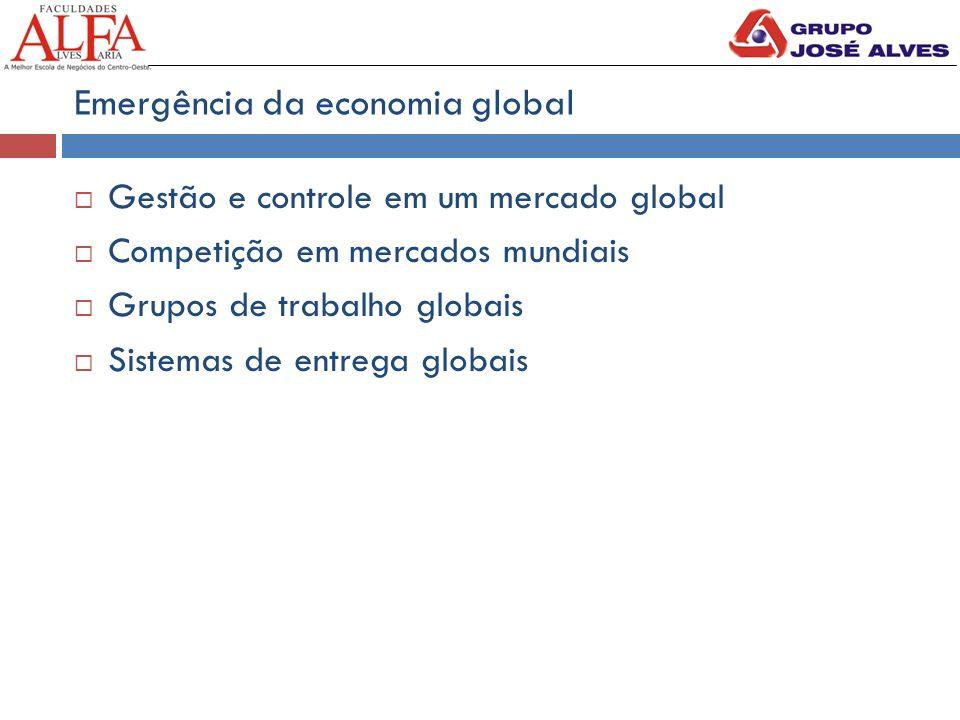 Emergência da economia global