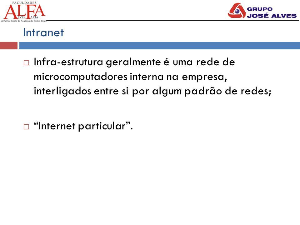 Intranet Infra-estrutura geralmente é uma rede de microcomputadores interna na empresa, interligados entre si por algum padrão de redes;