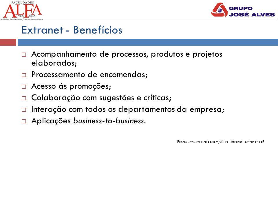 Extranet - Benefícios Acompanhamento de processos, produtos e projetos elaborados; Processamento de encomendas;