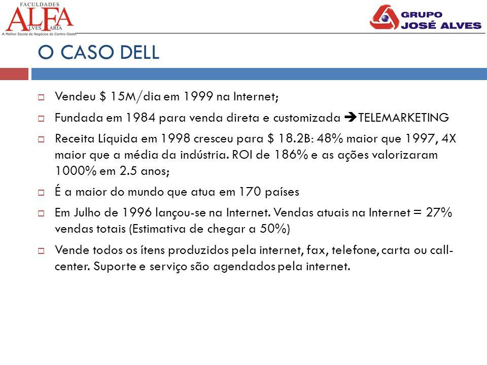 O CASO DELL Vendeu $ 15M/dia em 1999 na Internet;
