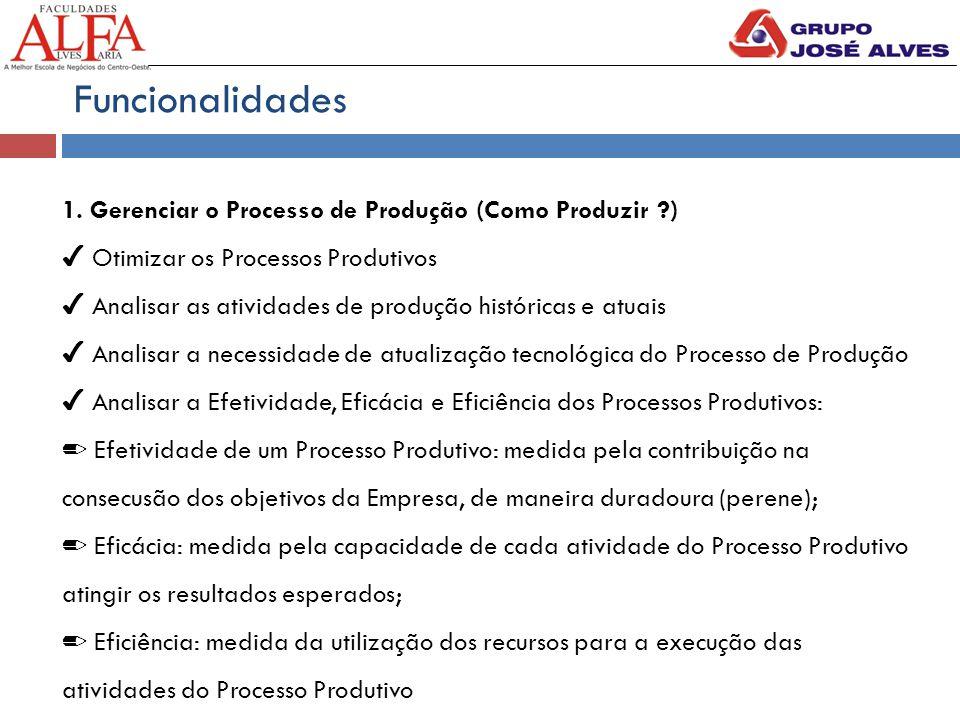 Funcionalidades 1. Gerenciar o Processo de Produção (Como Produzir )
