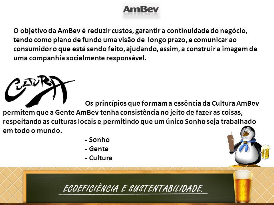 O objetivo da AmBev é reduzir custos, garantir a continuidade do negócio, tendo como plano de fundo uma visão de longo prazo, e comunicar ao consumidor o que está sendo feito, ajudando, assim, a construir a imagem de uma companhia socialmente responsável.