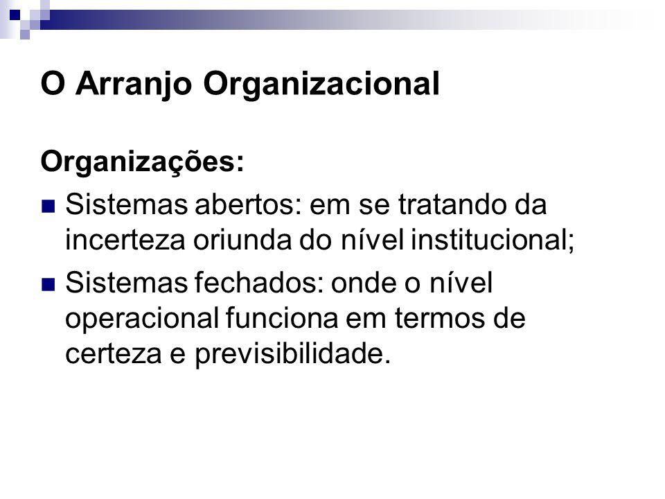 O Arranjo Organizacional