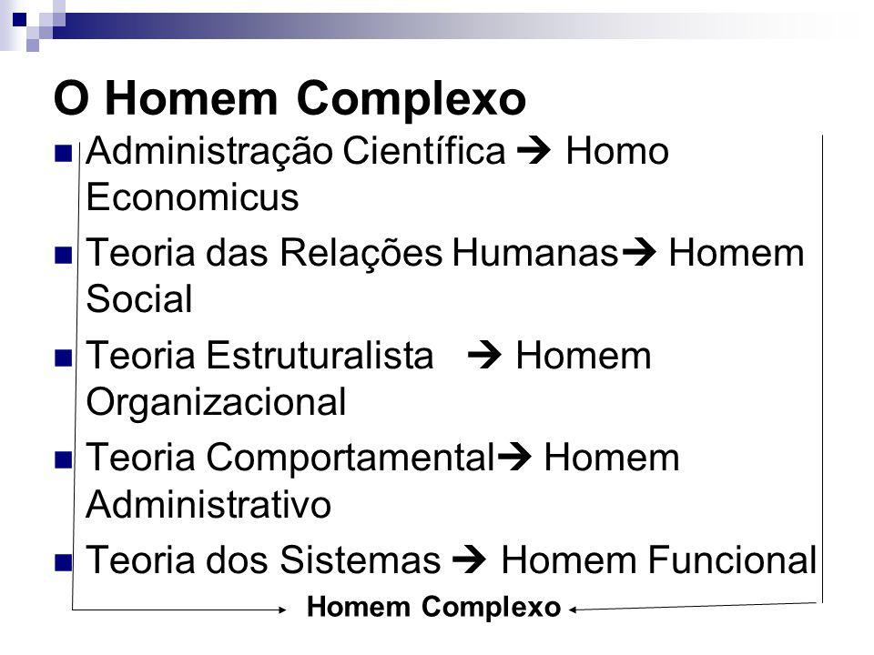O Homem Complexo Administração Científica  Homo Economicus