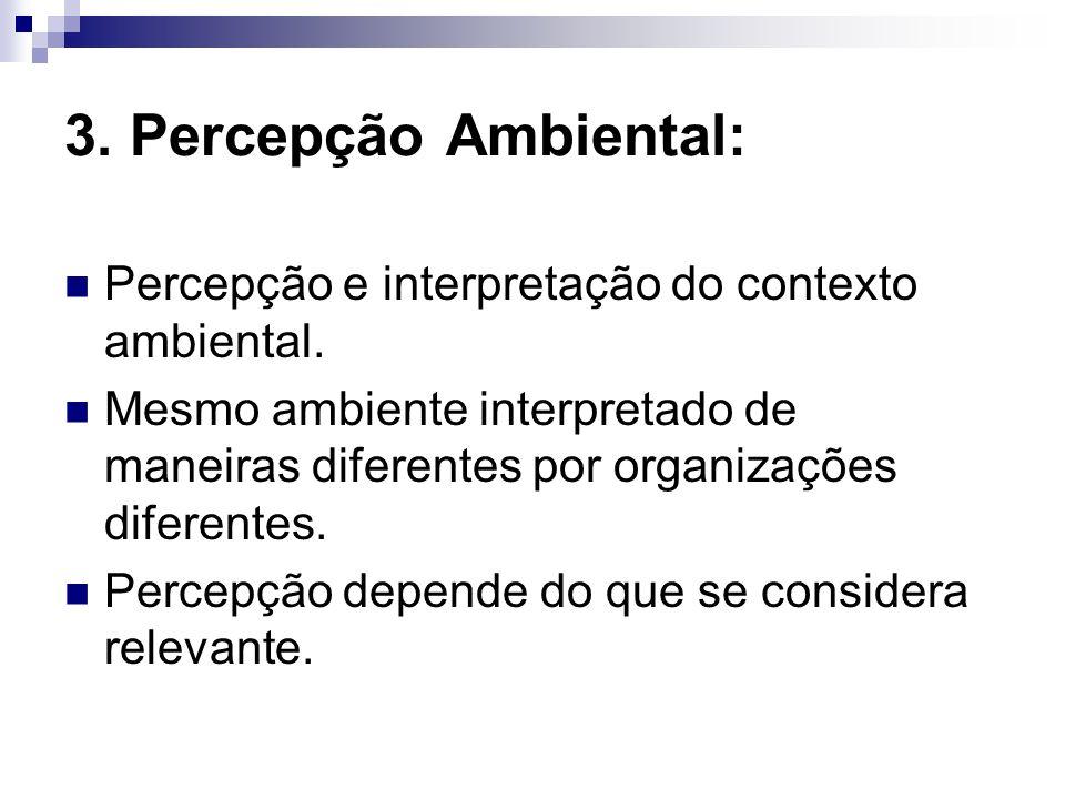 3. Percepção Ambiental: Percepção e interpretação do contexto ambiental.