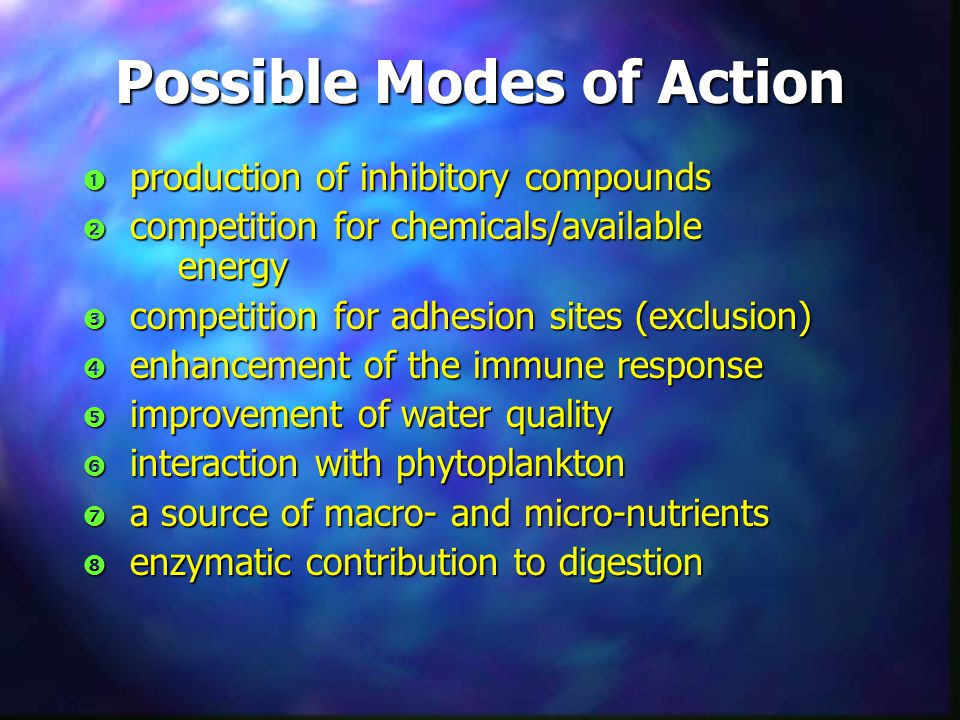 Possible Modes of Action