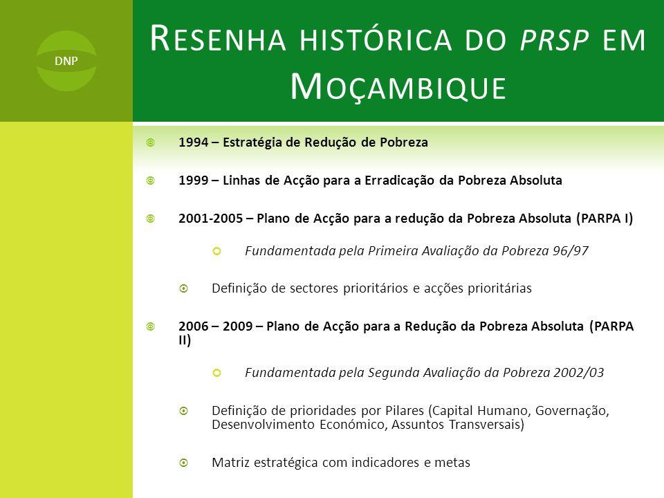 Resenha histórica do prsp em Moçambique