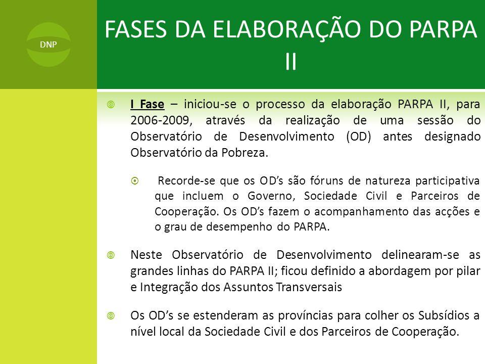 FASES DA ELABORAÇÃO DO PARPA II