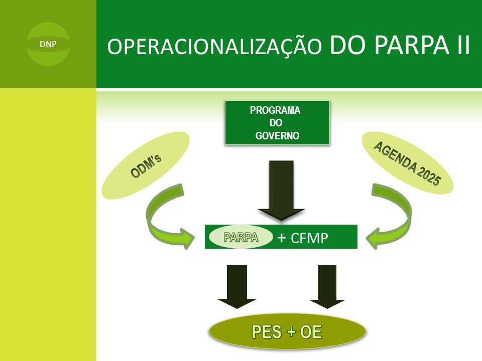 OPERACIONALIZAÇÃO DO PARPA II
