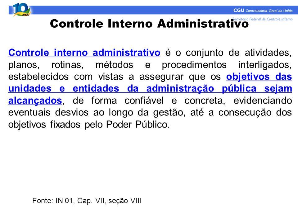 Controle Interno Administrativo