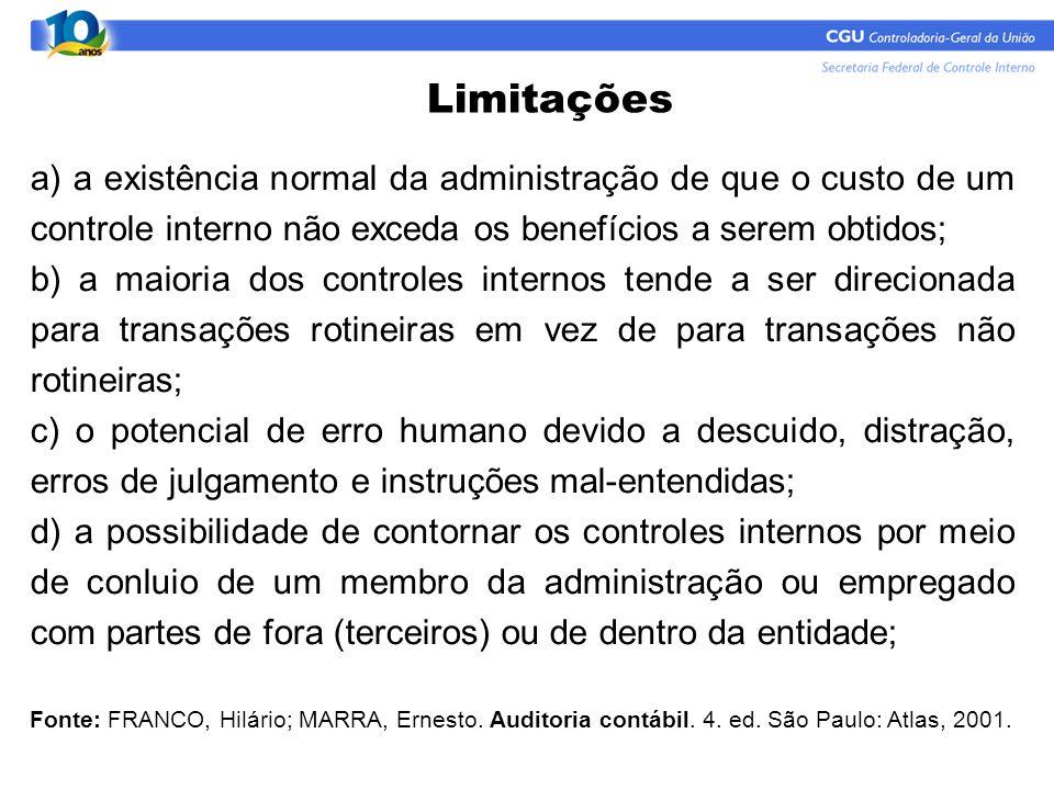 Limitações a) a existência normal da administração de que o custo de um controle interno não exceda os benefícios a serem obtidos;