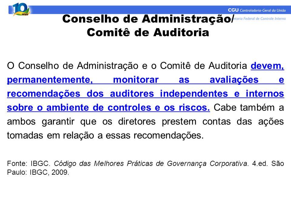 Conselho de Administração/ Comitê de Auditoria