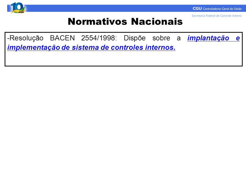 Normativos Nacionais -Resolução BACEN 2554/1998: Dispõe sobre a implantação e implementação de sistema de controles internos.