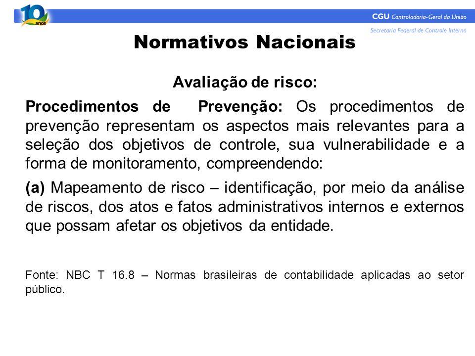Normativos Nacionais Avaliação de risco: