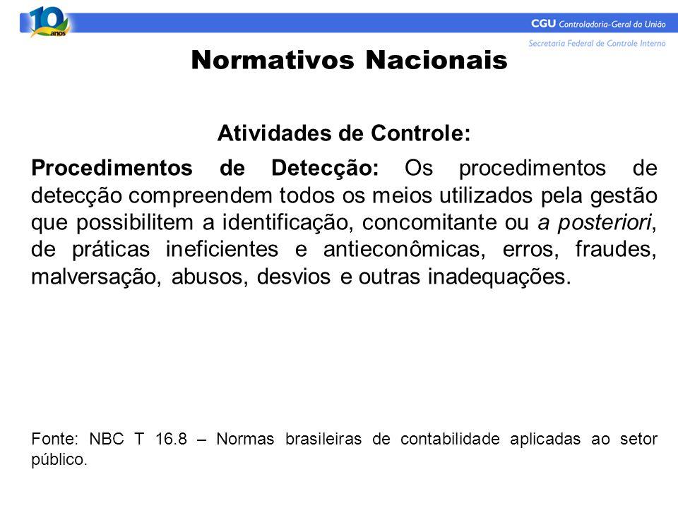 Atividades de Controle: