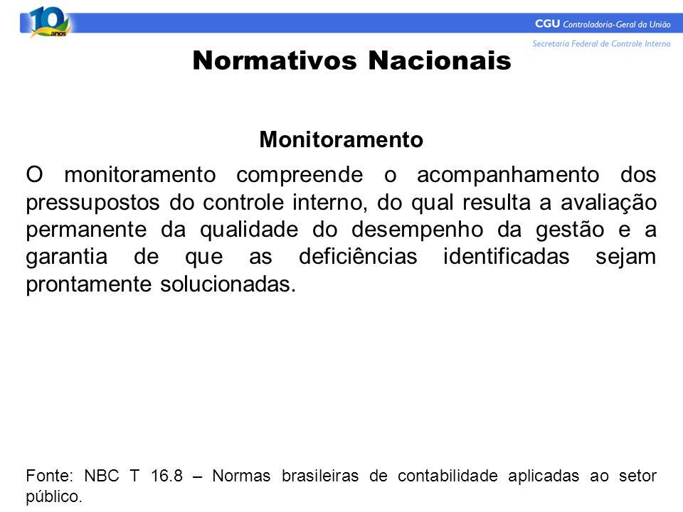 Normativos Nacionais Monitoramento