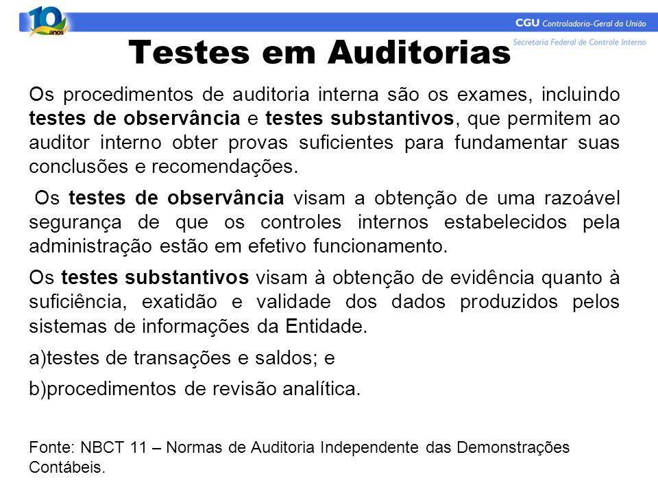 Testes em Auditorias