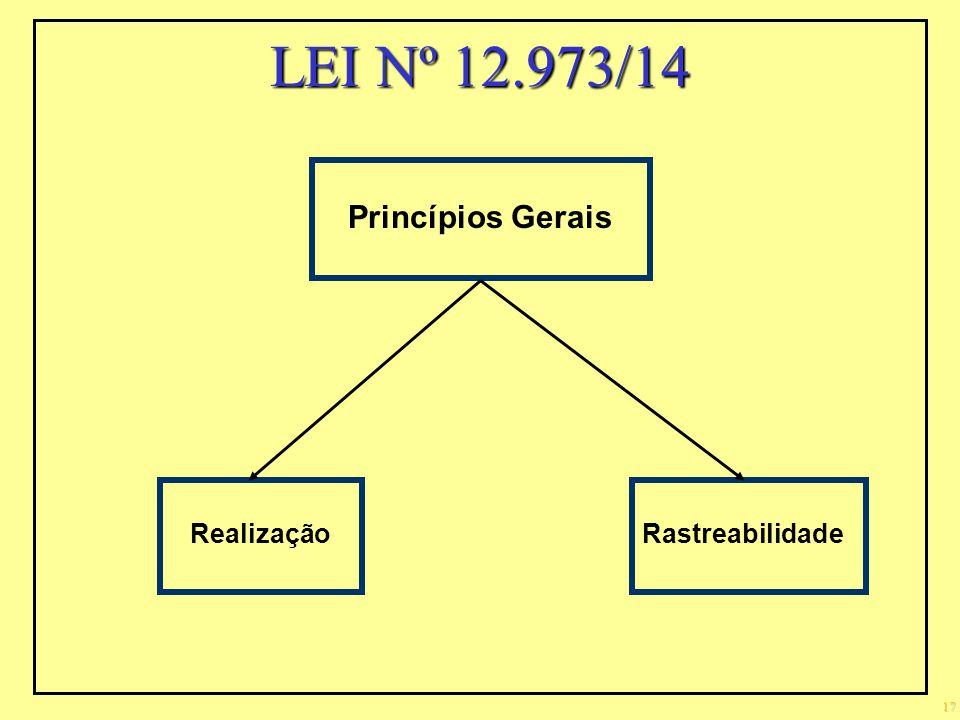 LEI Nº 12.973/14 Princípios Gerais Realização Rastreabilidade 17