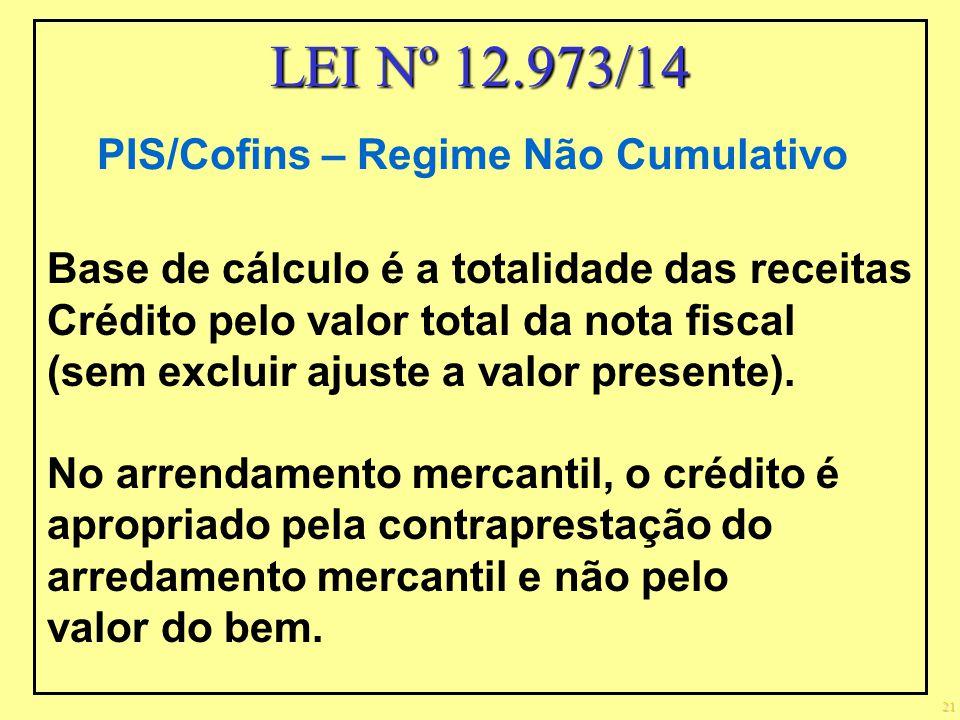 PIS/Cofins – Regime Não Cumulativo
