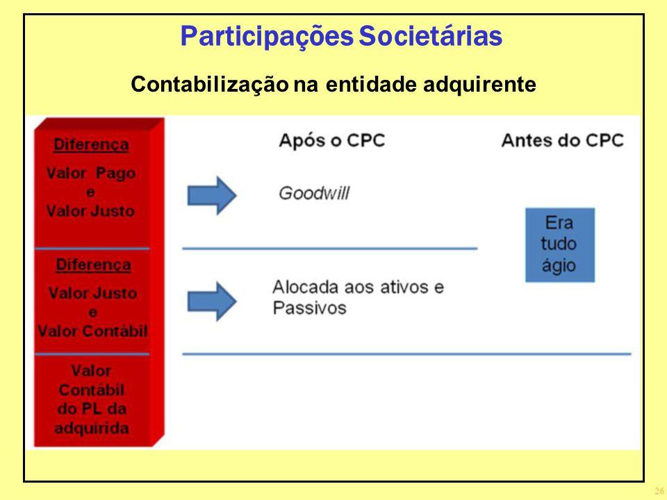 Participações Societárias Contabilização na entidade adquirente