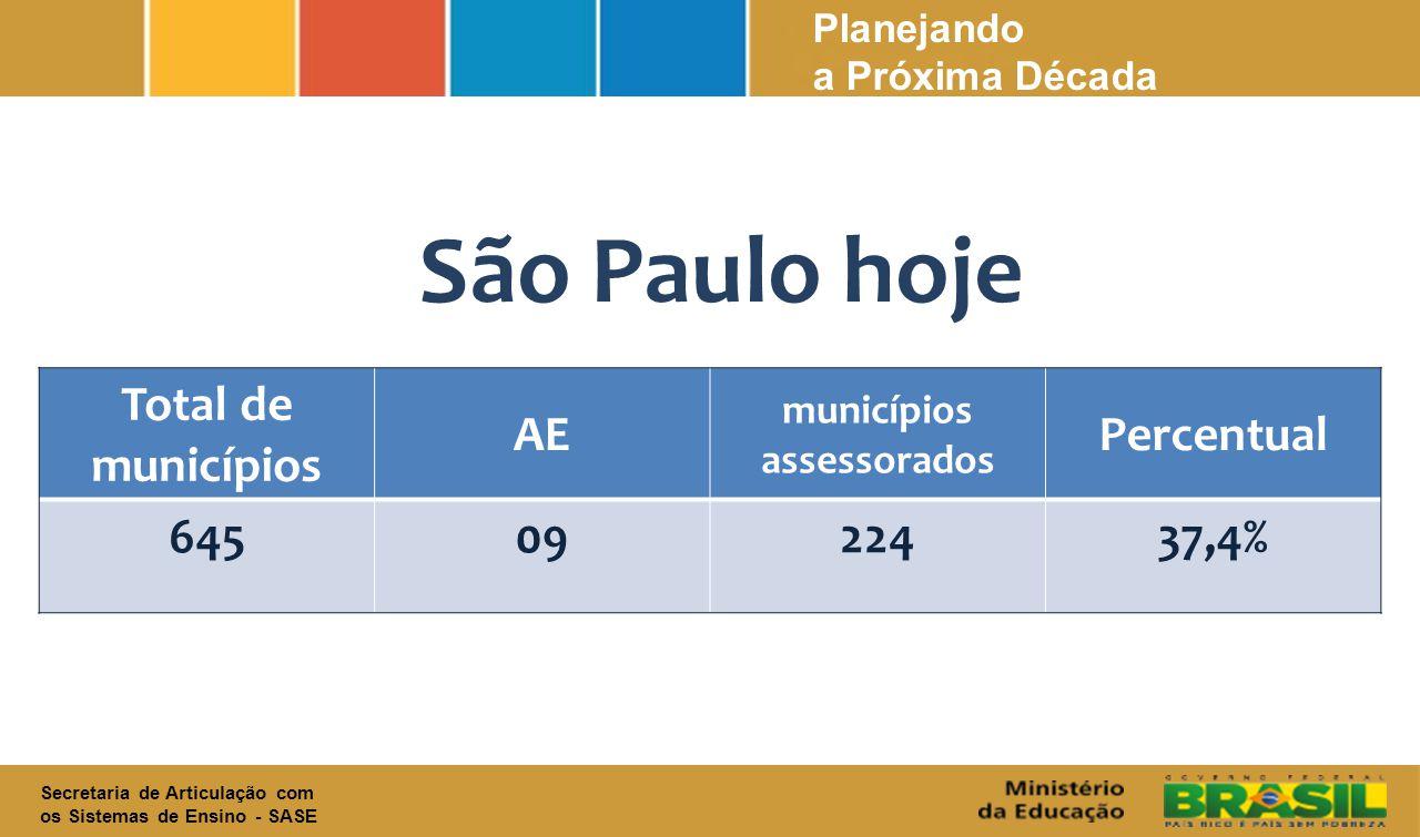municípios assessorados