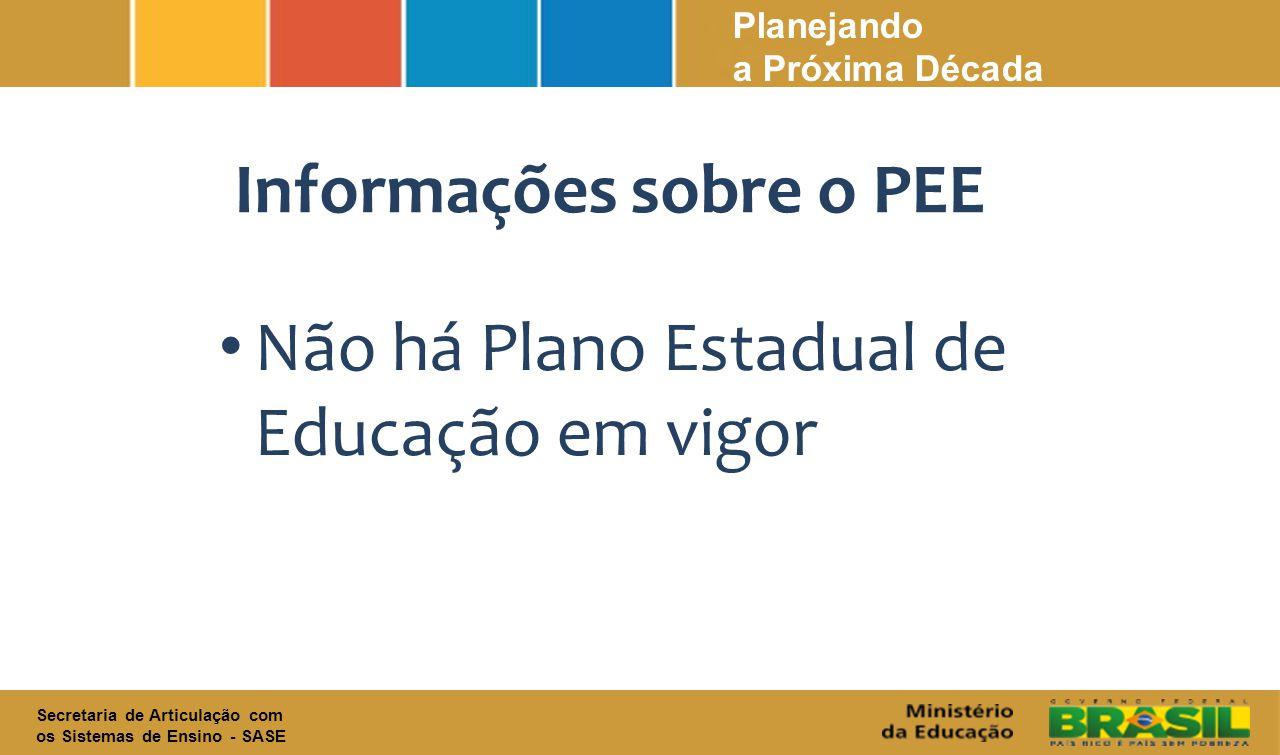 Informações sobre o PEE