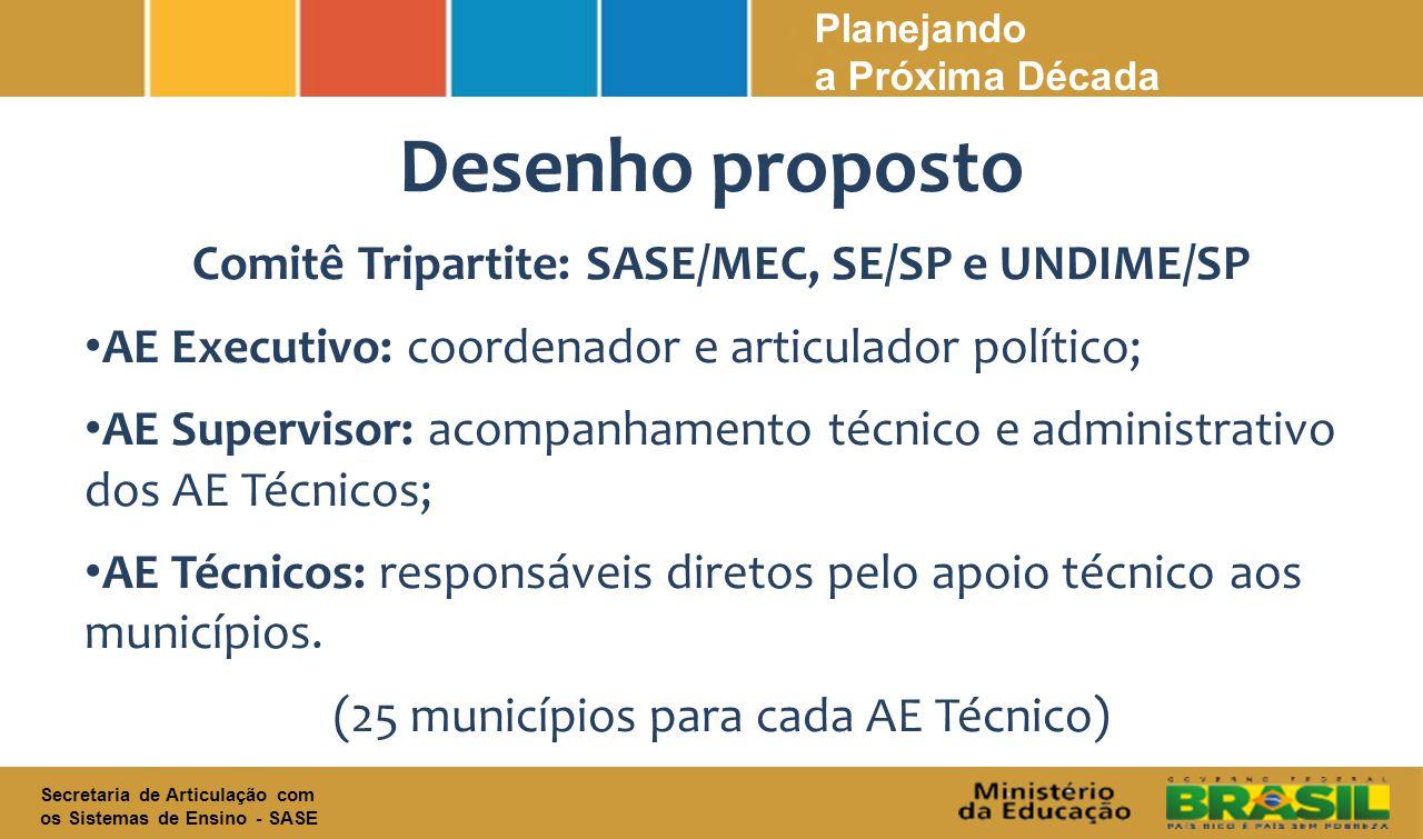Comitê Tripartite: SASE/MEC, SE/SP e UNDIME/SP
