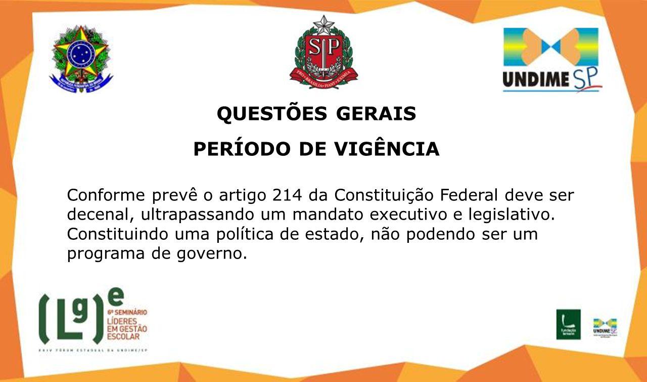 QUESTÕES GERAIS PERÍODO DE VIGÊNCIA